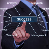 Personal Habits that Can Affect Your Business Success